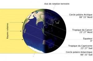 Terre_au_solstice_d'hiver