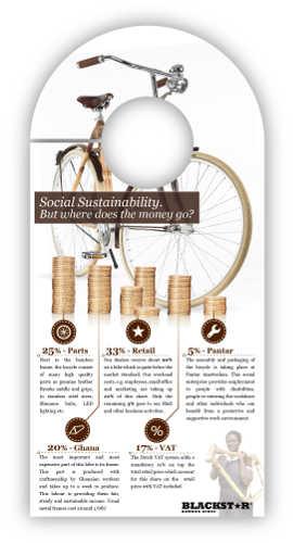 répartition du prix de vente du vélo